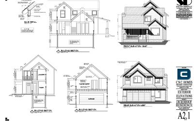 Custom Home Plans and Where to Start